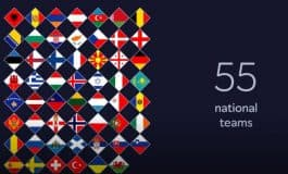 Liga Natiunilor 2018: meciurile si cotele favoritelor